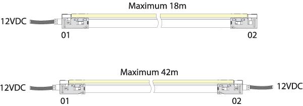 Longueur de coupe du néon LED BULBE rouge de la gamme LumiPop